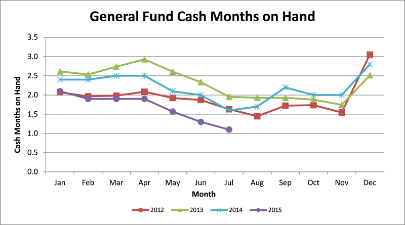 CashFlowJuly2015_Web