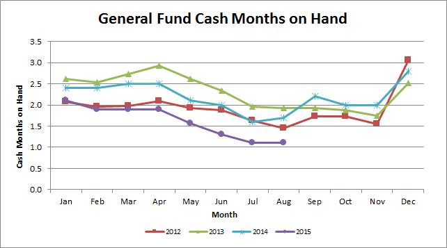 CashFlowAugust2015_Web
